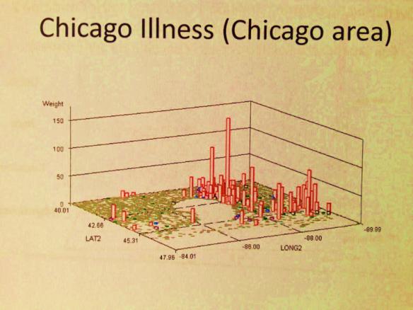 ChicagoIllness-ChicagoArea_Leptosporoidosis