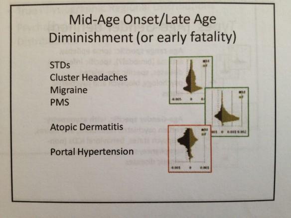 Regions_PopnPyr_Midageonsetlateagediminishment