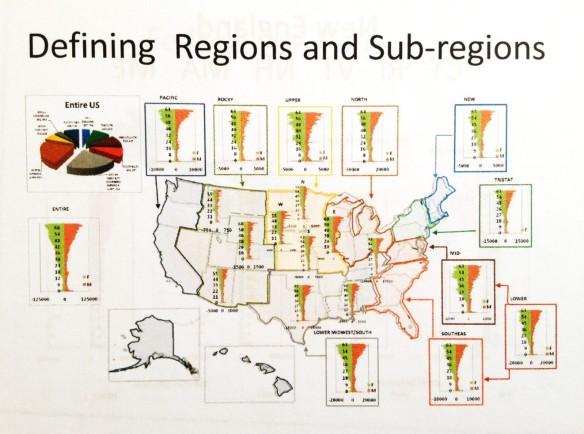 Regions_RegionsSubregions